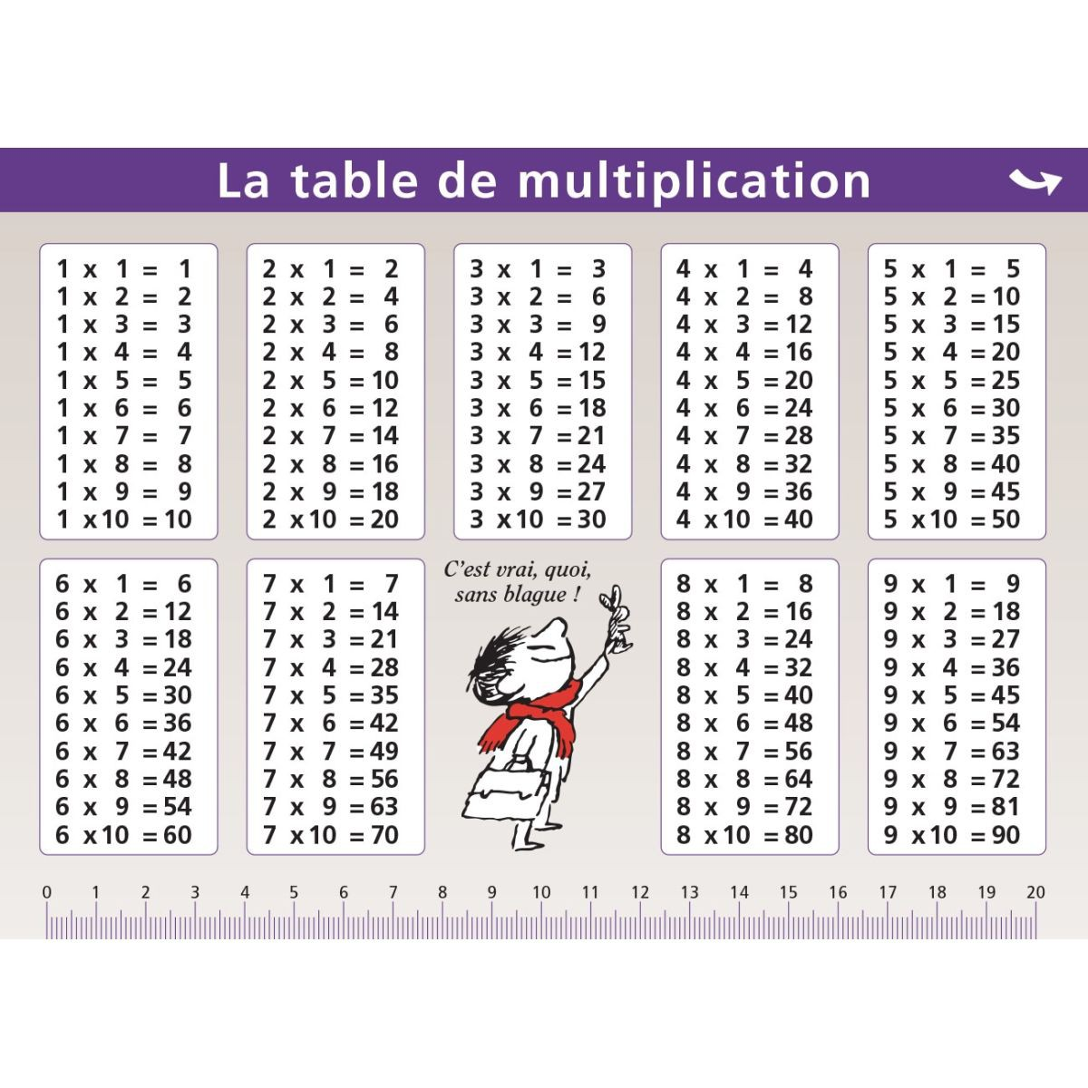 Comment apprendre les tables de multiplication for La table de 6 multiplication